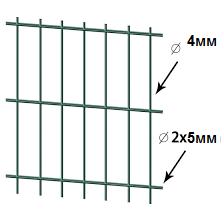 2 d ограждение, забор из 2 д панели