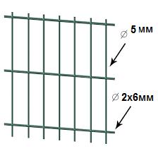 забор из 2 д панели, 2 d панель