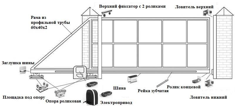 готовый каркас откатных ворот в Минске от производителя